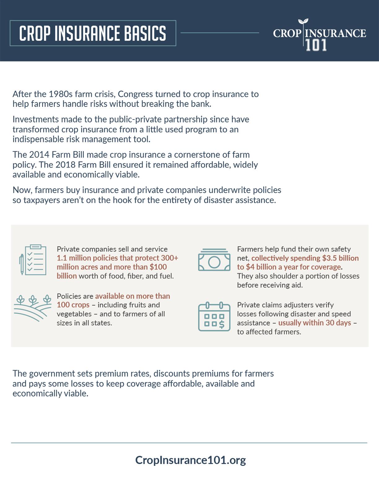 Crop Insurance Basics