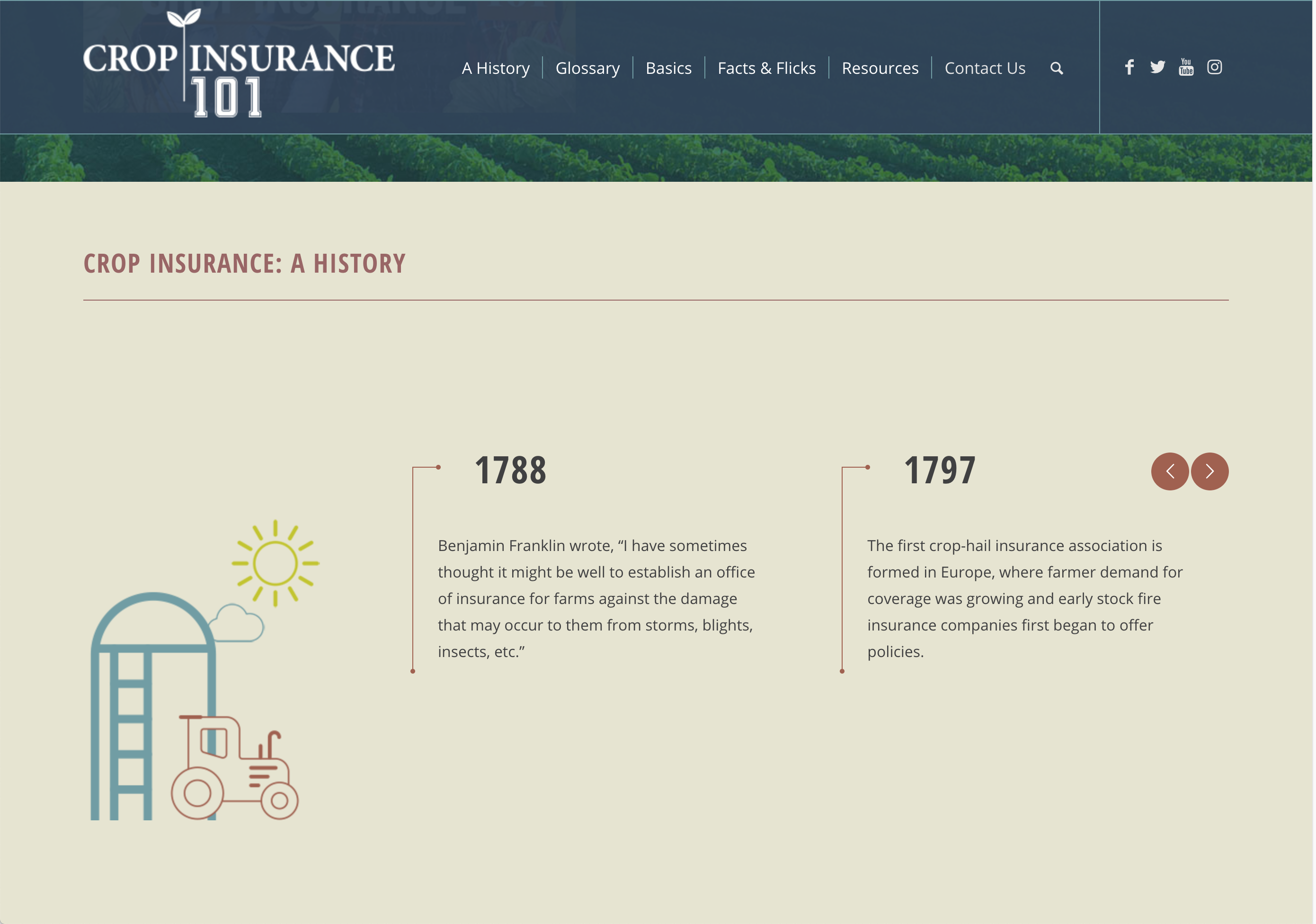 Crop Insurance 101