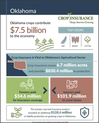 DOWNLOAD   Oklahoma  Crop Insurance in Your State   Fowler Agency, LLC